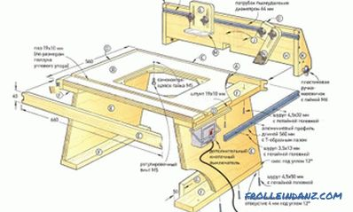 Table de bricolage: instructions pour la fabrication