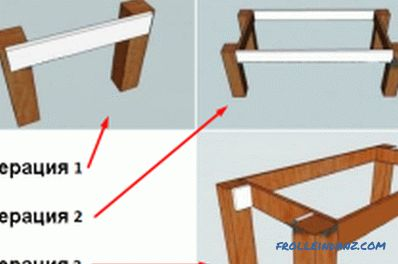 Table basse de bricolage: dessins et design
